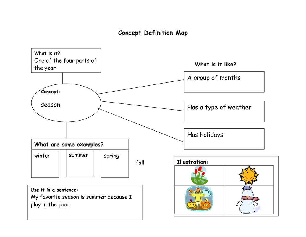 Definition Of Map Concept of Definition Map   Sarah Sanderson Science Definition Of Map
